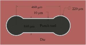 Analysis of Via Hole Punching on LTCC